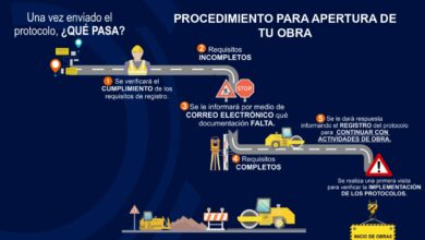 Photo of Procedimientos para registro de protocolos de bioseguridad de las obras públicas