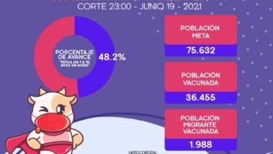 Photo of Más de 36 mil niños(as) han sido vacunados contra el Sarampión y la Rubéola en Casanare